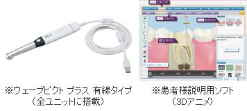 口腔内カメラ&患者様説明用ソフト(3Dアニメ)